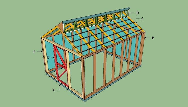 Gold Standard Greenhouse