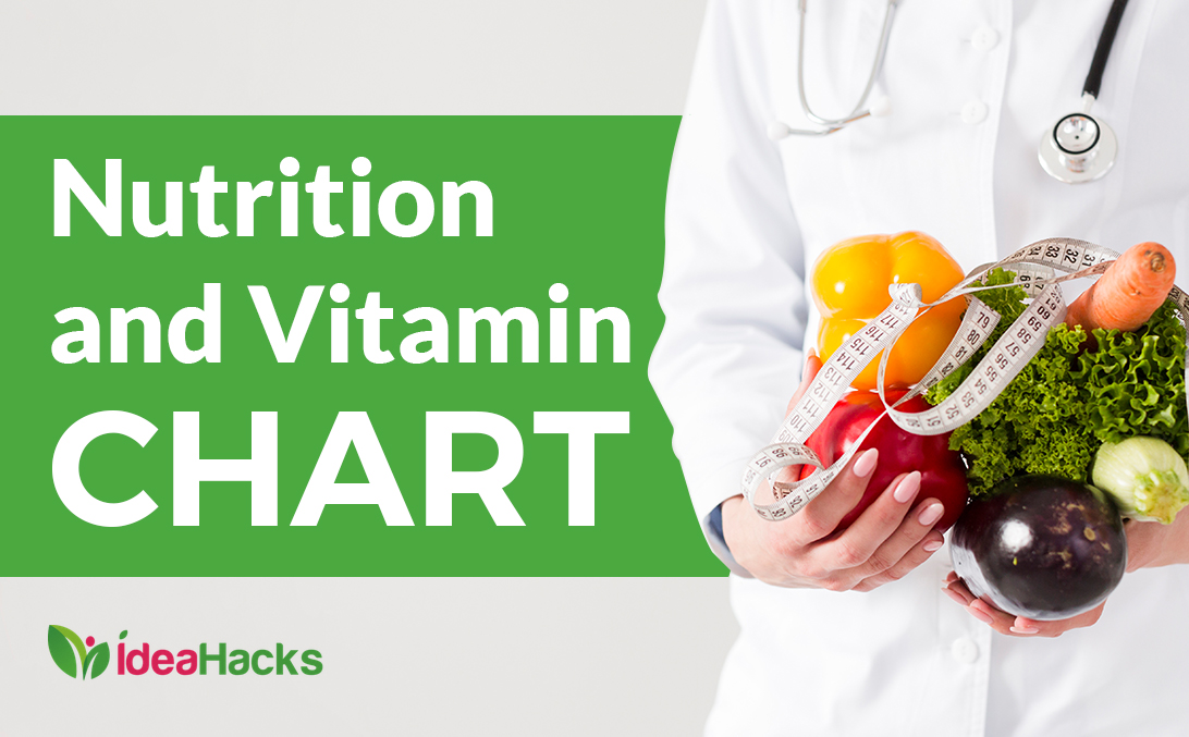 Nutrition and Vitamin Chart
